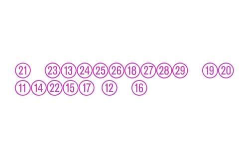 Ziffern im Kreis und Quadrat