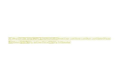 PIXymbols Command W95 Italic