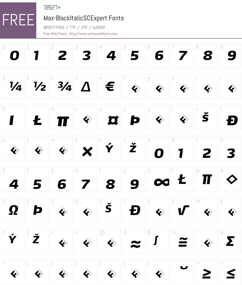 Max-BlackItalicSCExpert Font Screenshots