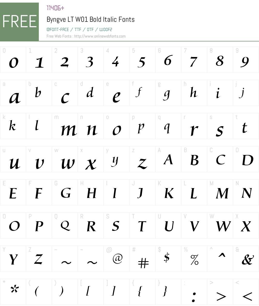 ByngveLTW01-BoldItalic Font Screenshots