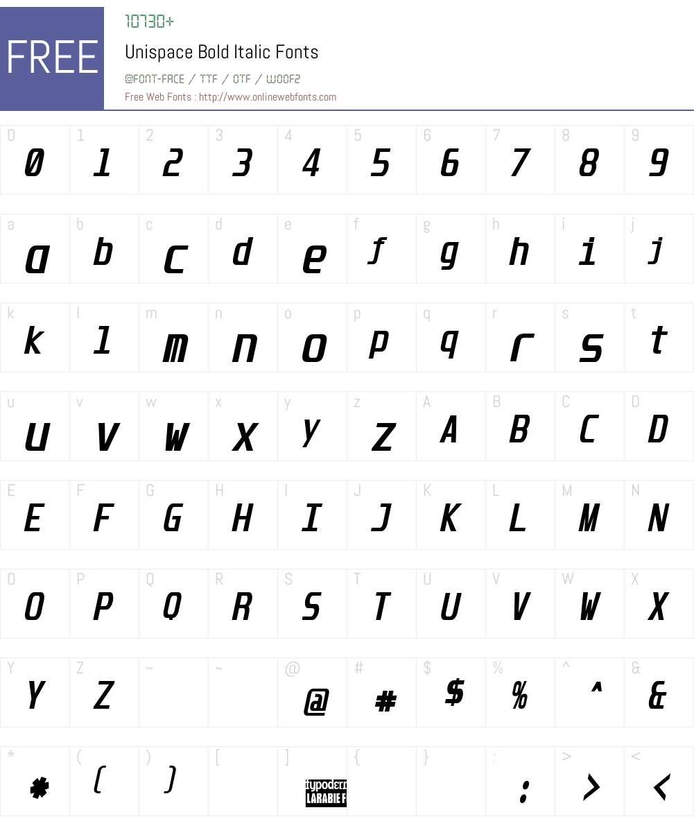 Unispace Font Screenshots
