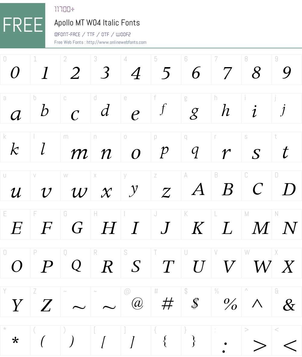 Apollo Font Screenshots