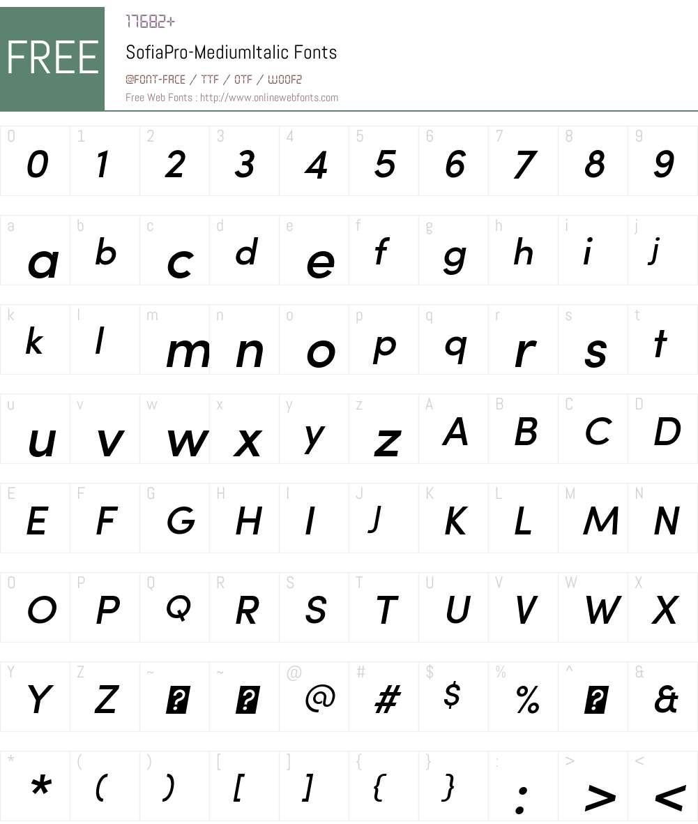 Sofia Pro Medium Font Screenshots