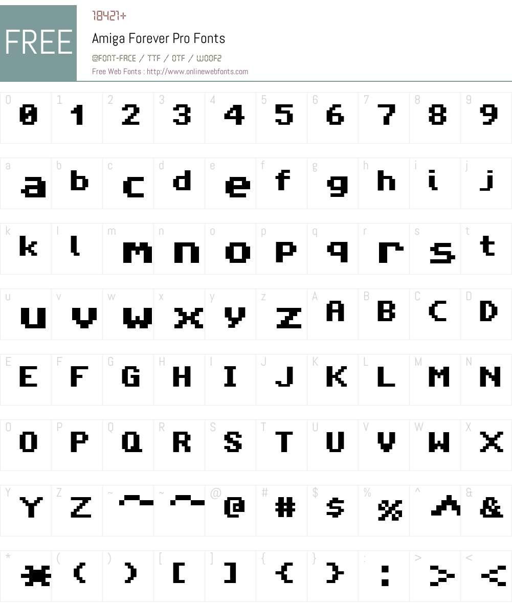 Amiga Forever Pro Font Screenshots