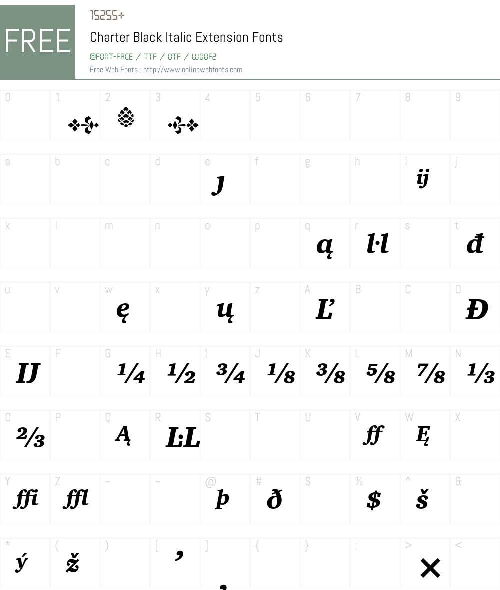 Charter Font Screenshots