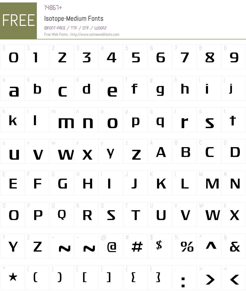Isotope Font Screenshots