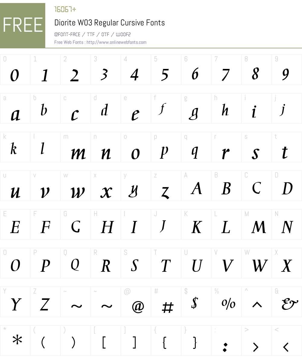 Diorite Font Screenshots