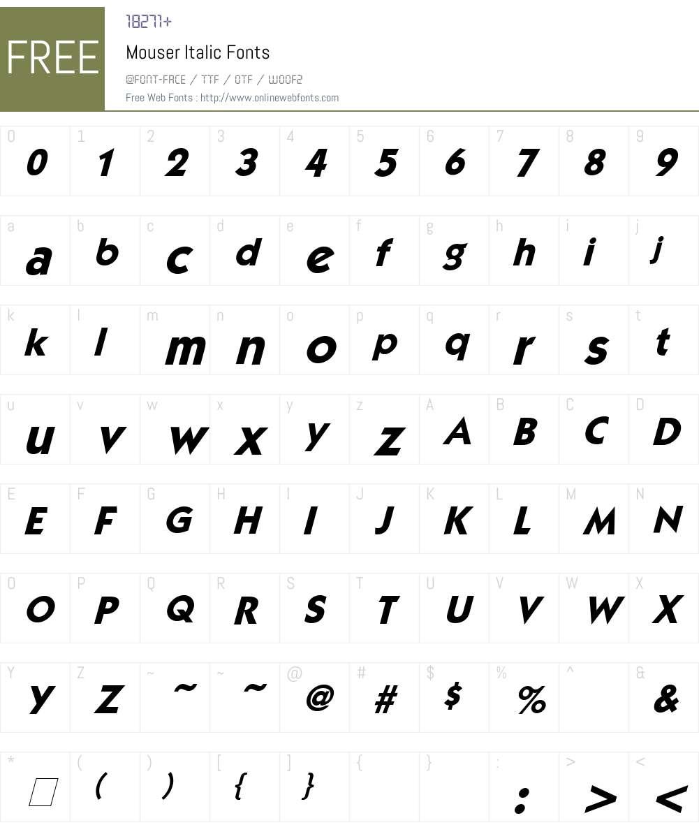 Mouser Italic Font Screenshots