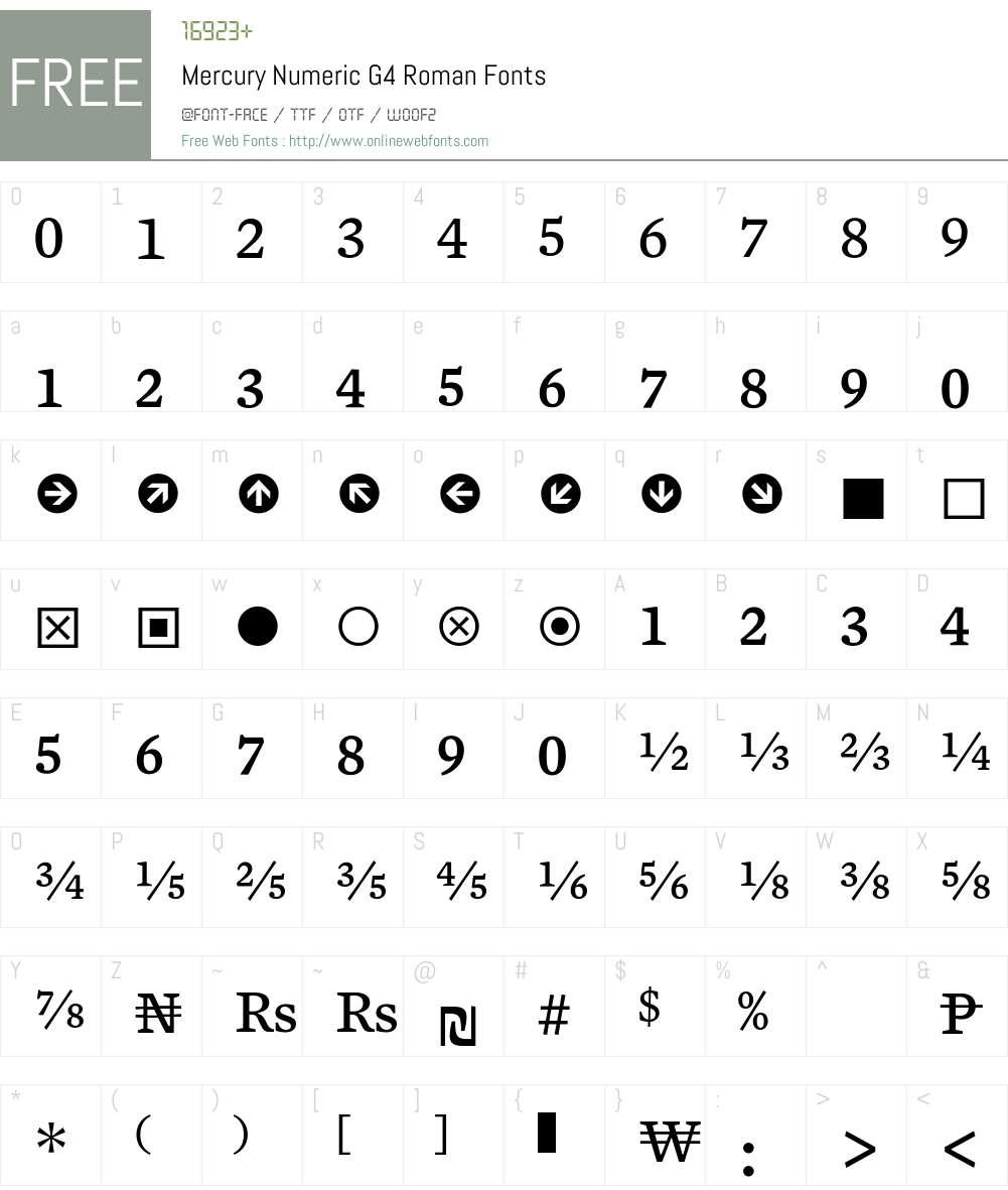 Mercury Numeric G4 Font Screenshots
