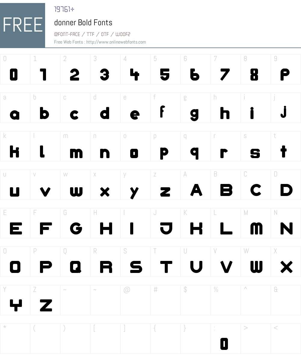 donner Font Screenshots