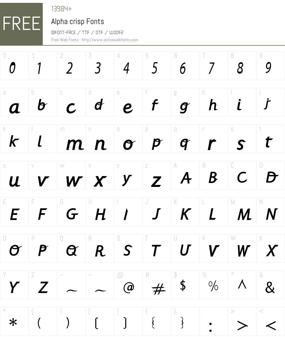 Alpha crisp Font Screenshots