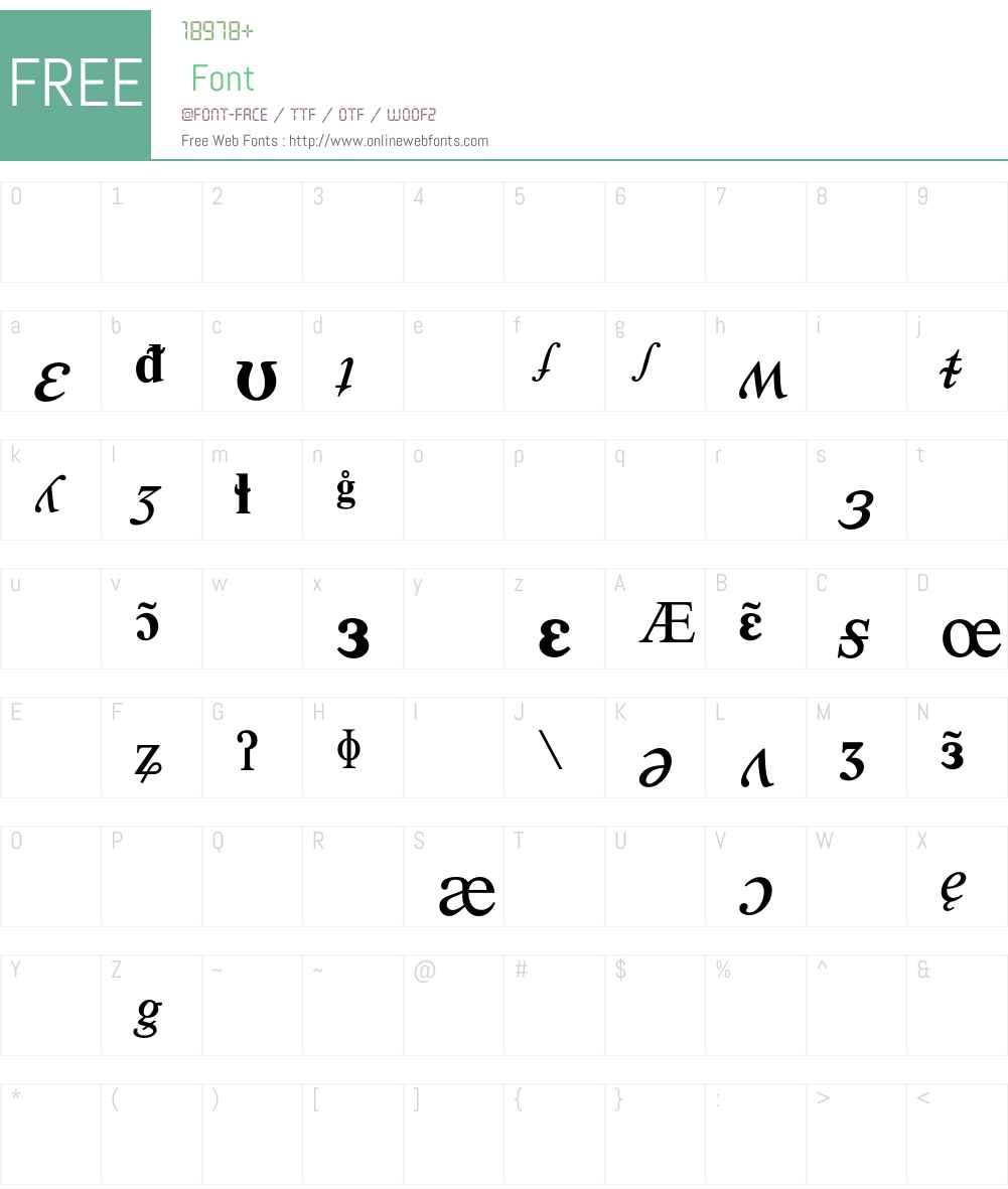 Phonetics Font Screenshots