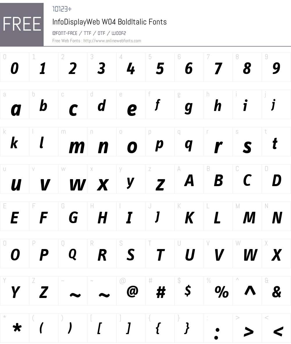 FF Info Display Font Screenshots