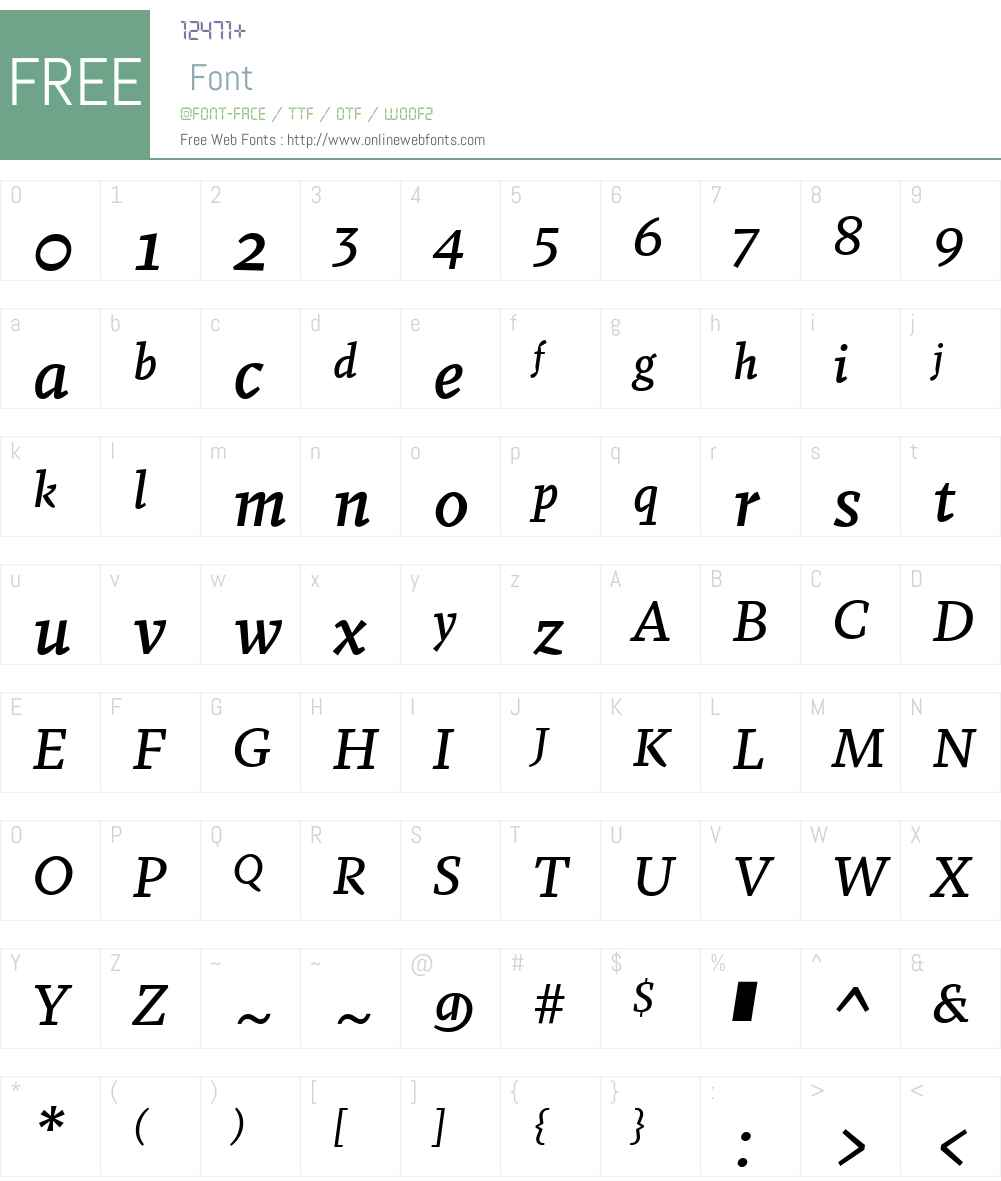 Fazeta-MediumItalicCaption Font Screenshots