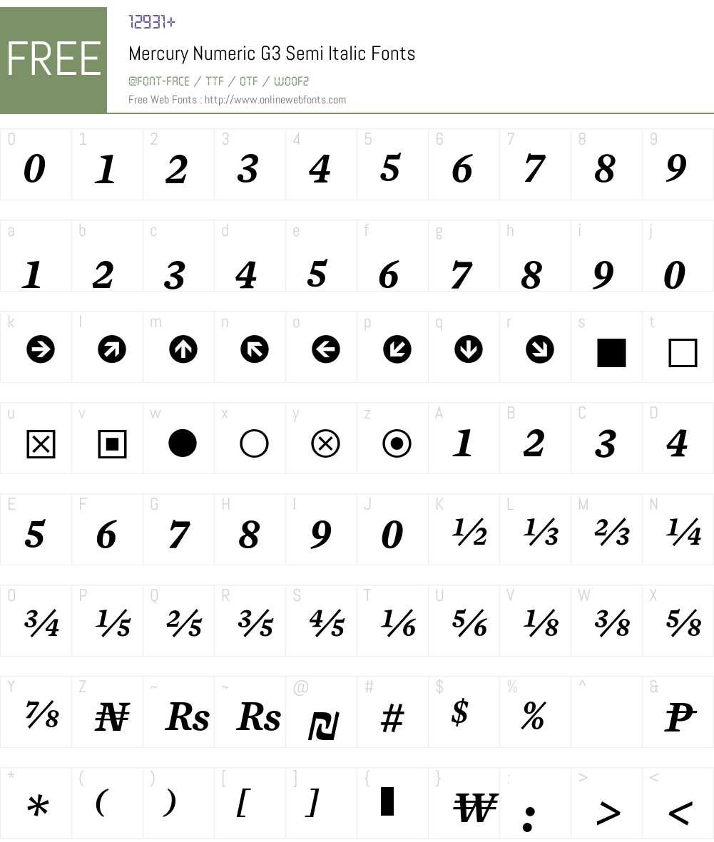 Mercury Numeric G3 Font Screenshots