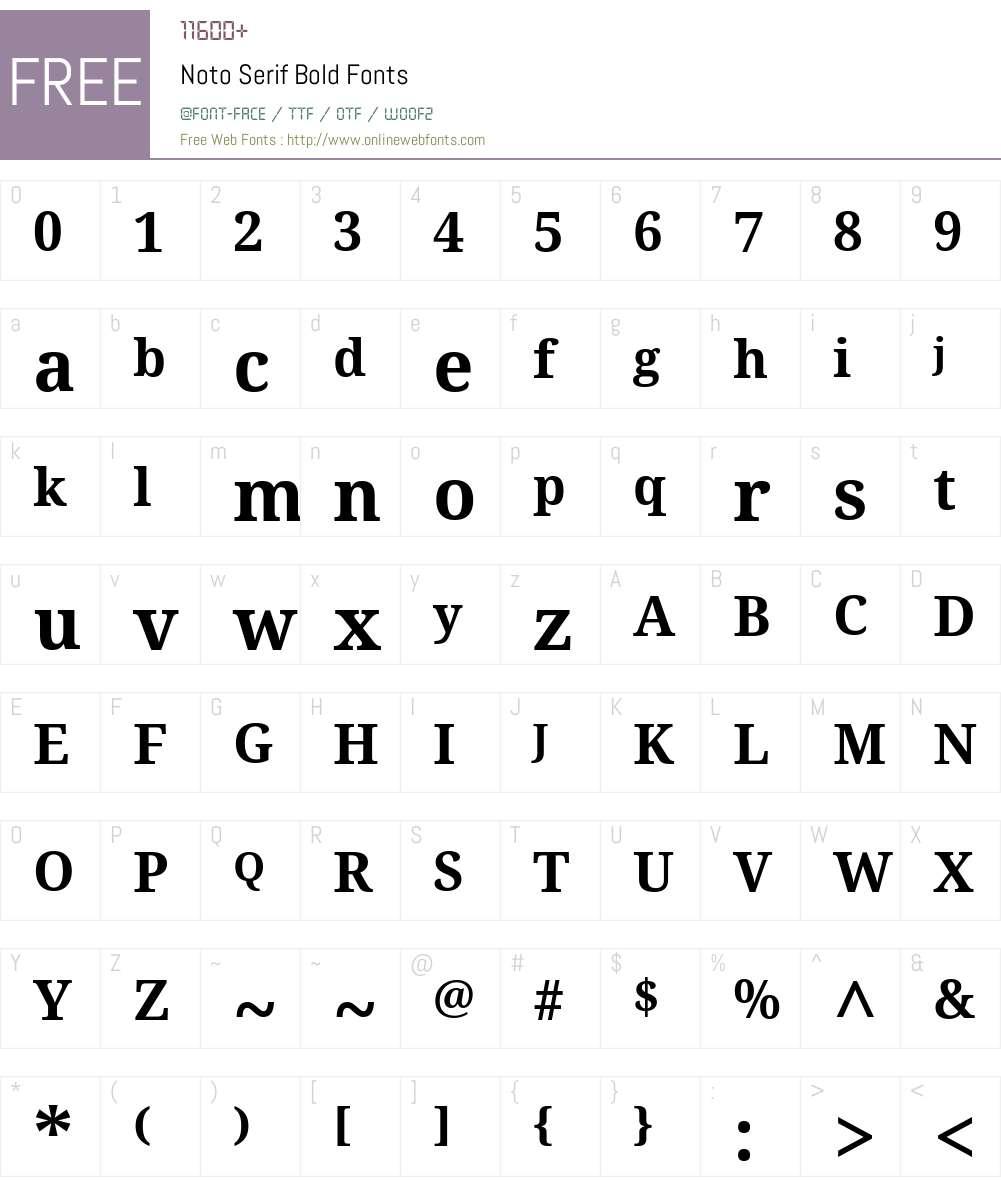 Noto Serif Font Screenshots