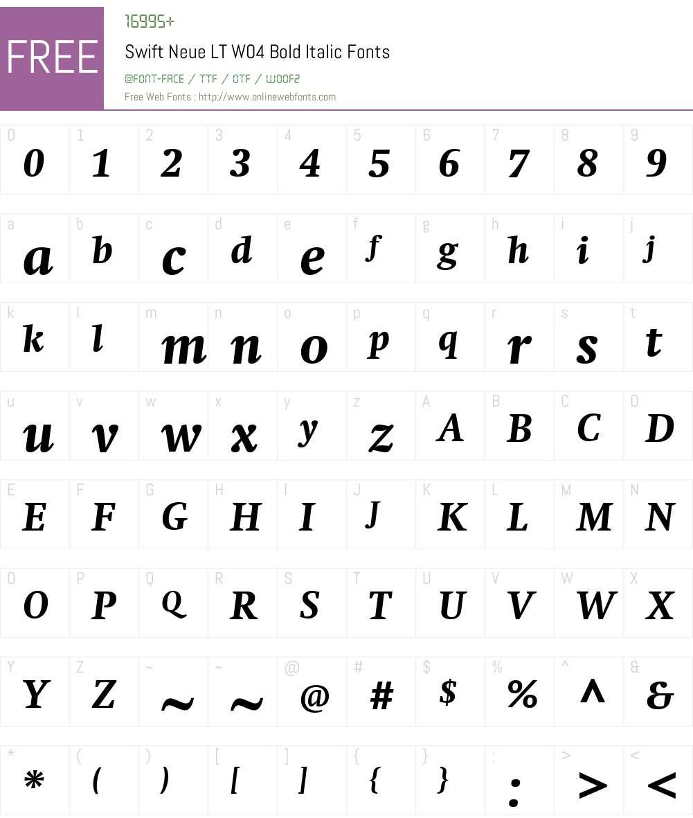 Neue Swift Font Screenshots