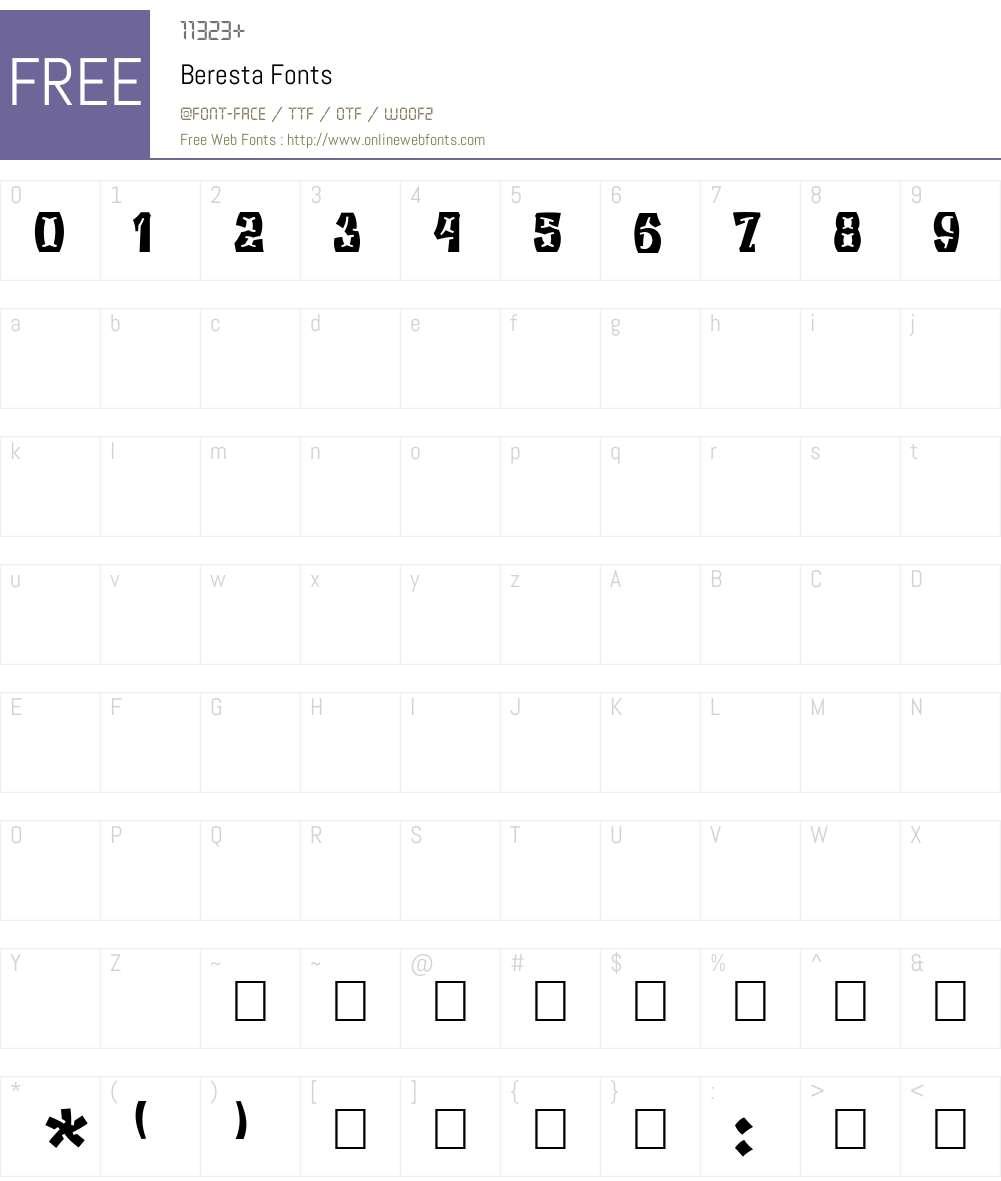 Beresta Font Screenshots