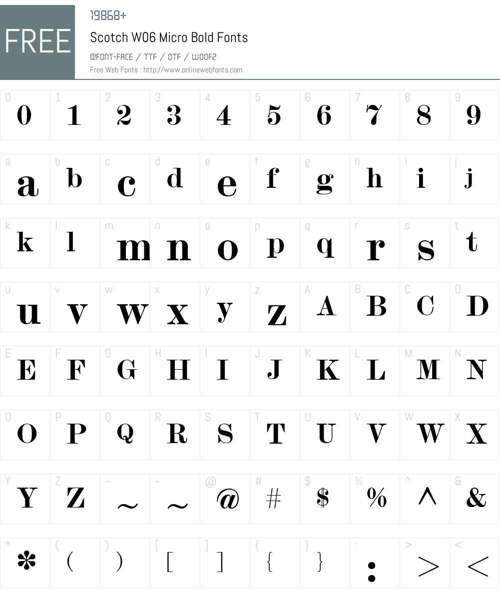 Scotch Micro Font Screenshots