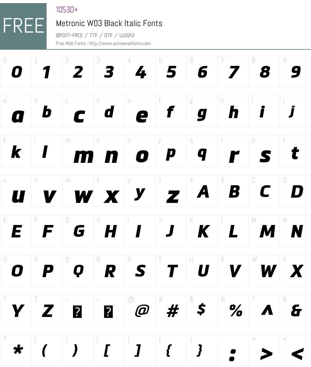 Metronic Font Screenshots