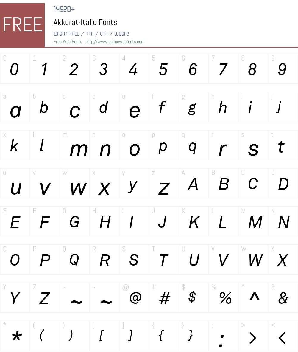 Akkurat-Italic Font Screenshots