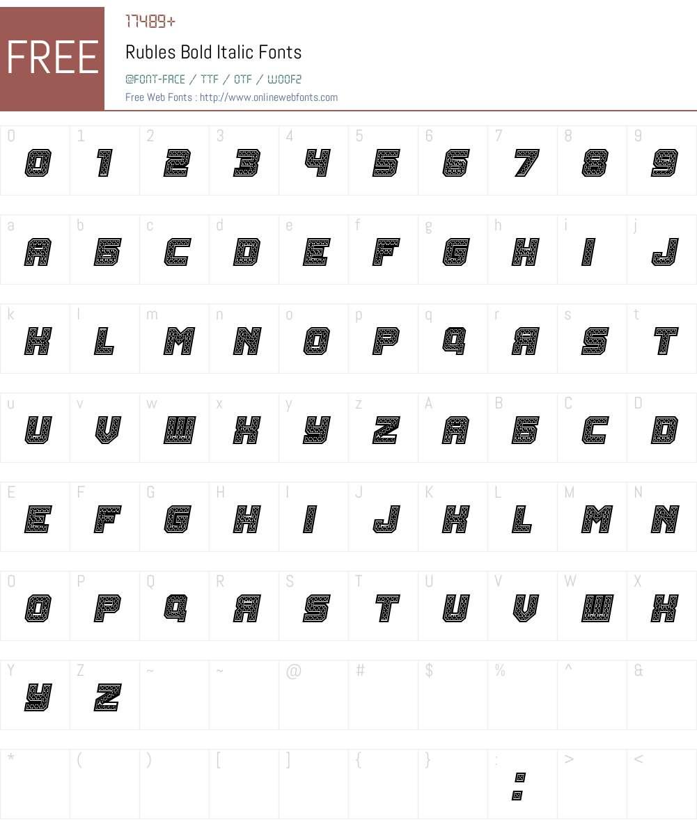 Rubles Font Screenshots