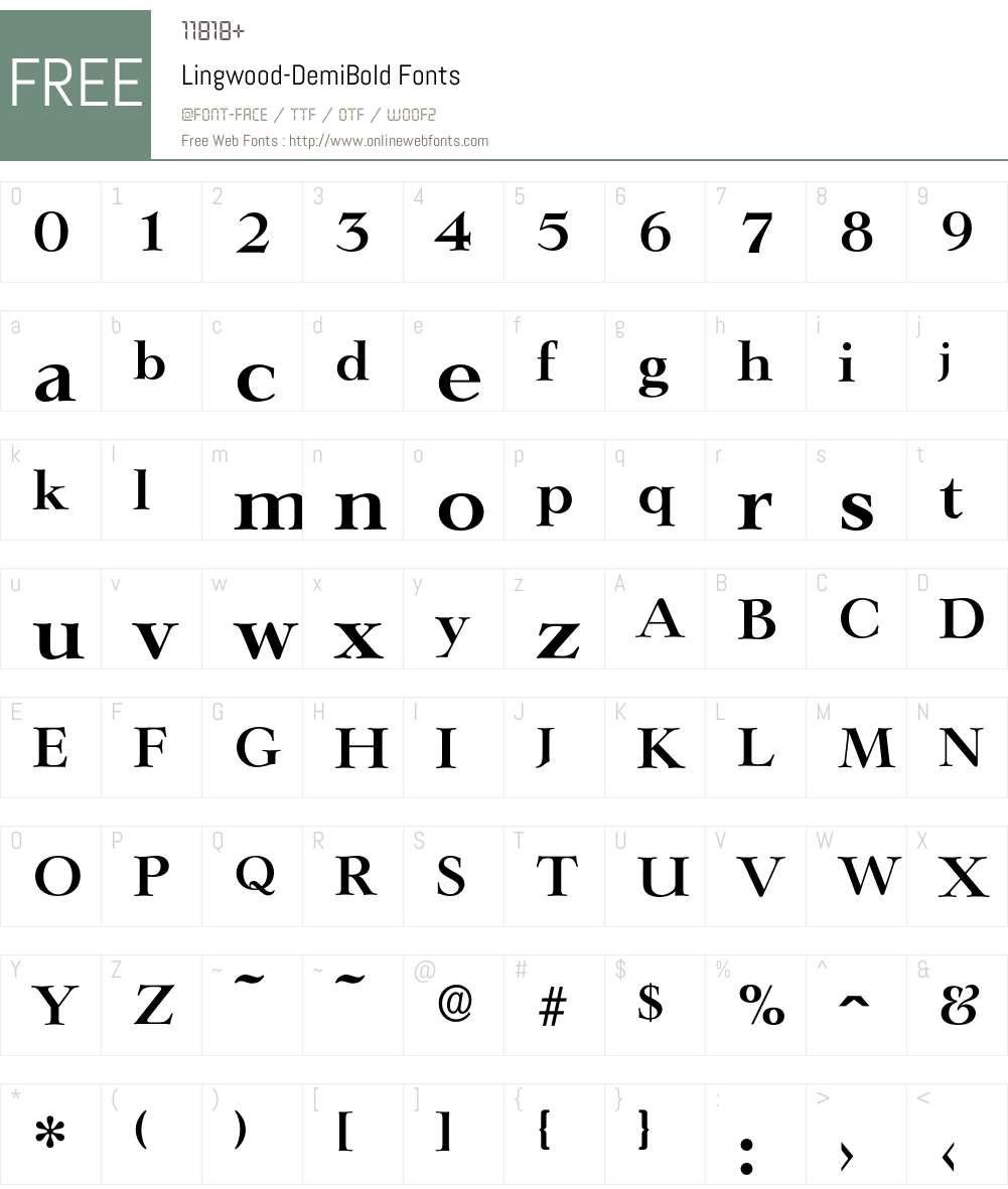 Lingwood-DemiBold Font Screenshots
