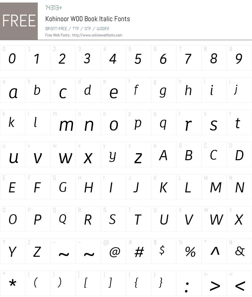 Kohinoor Font Screenshots