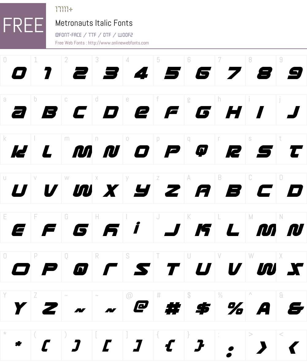 Metronauts Italic Font Screenshots