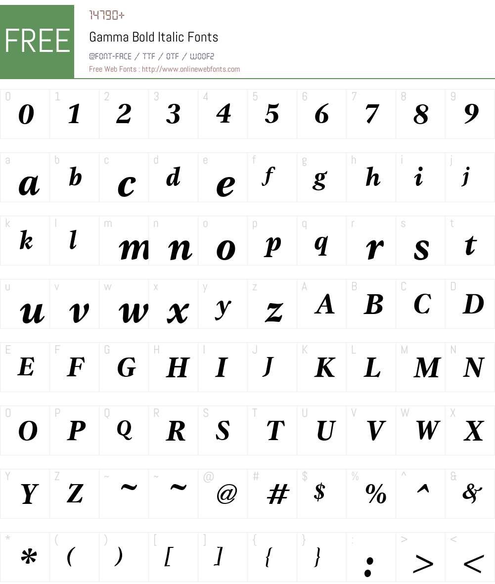 Gamma Font Screenshots