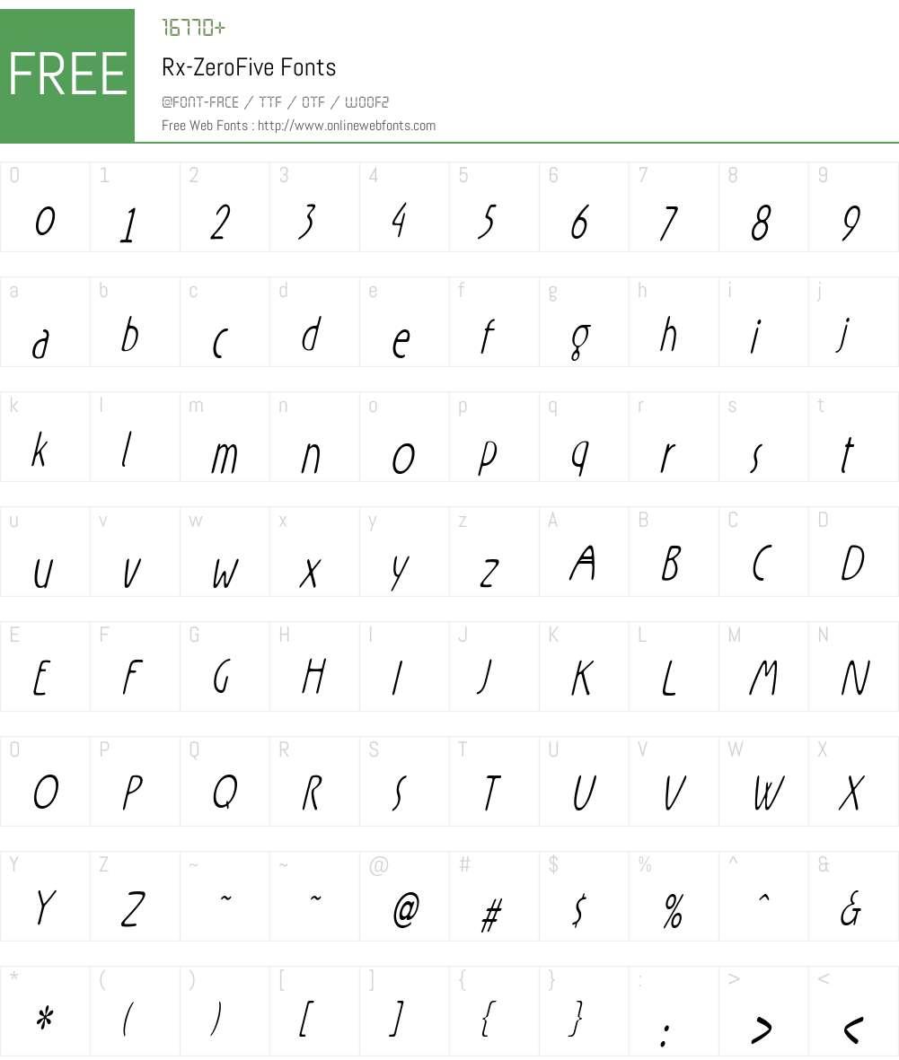 Rx-ZeroFive Font Screenshots
