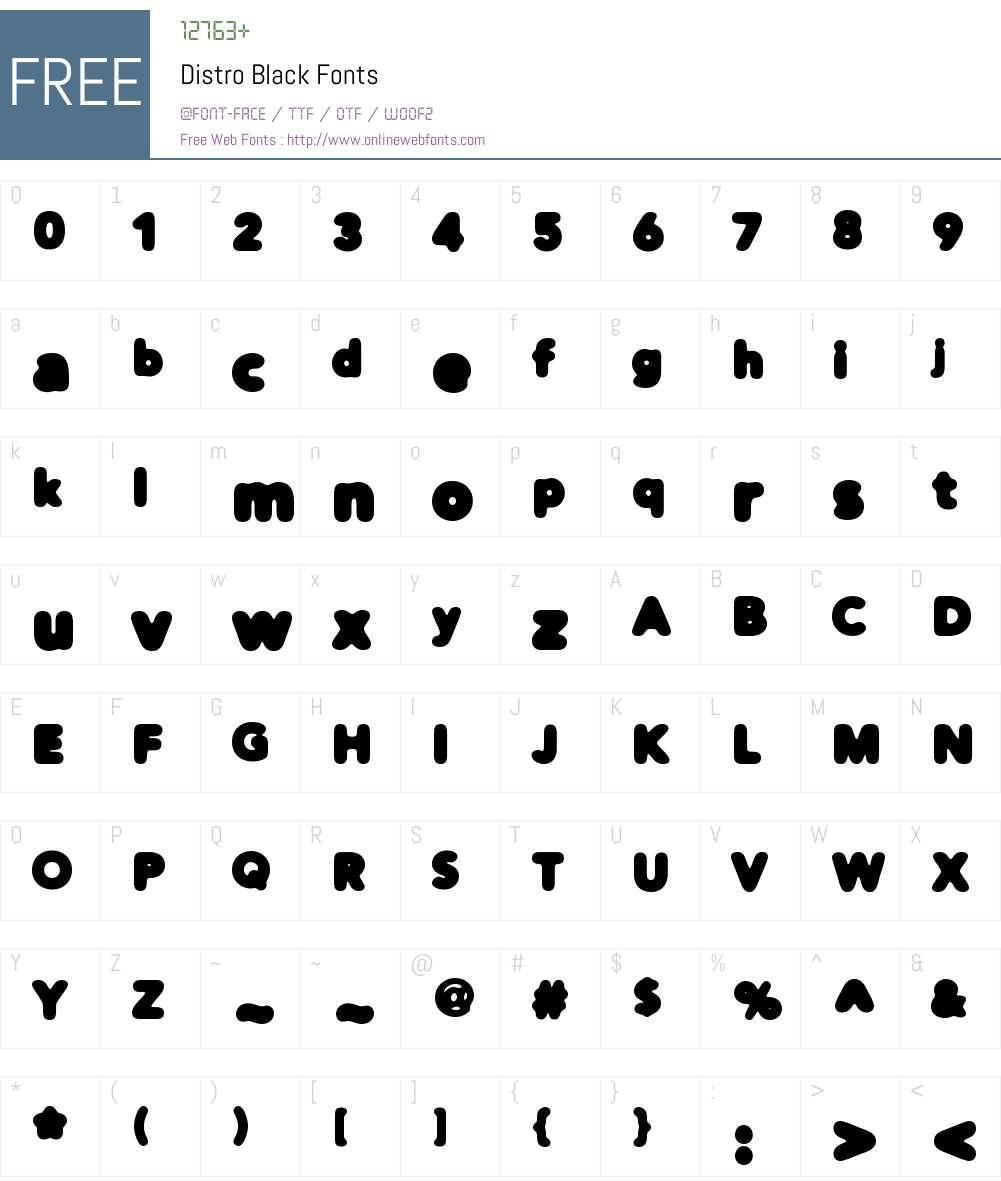 Distro Black Font Screenshots