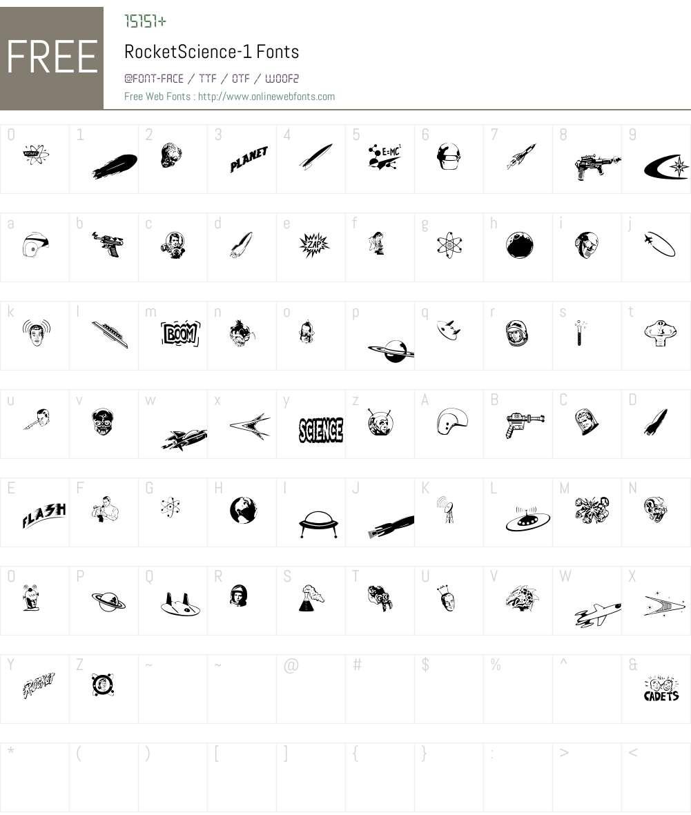 RocketScience Font Screenshots