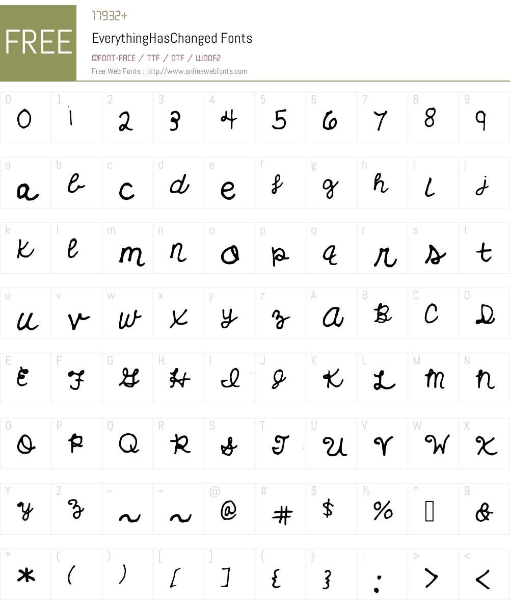 EverythingHasChanged Font Screenshots