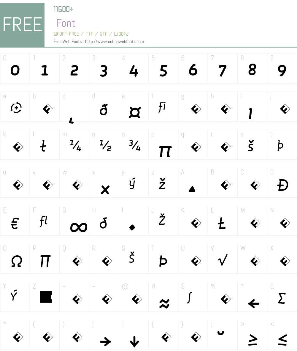 Roice-MediumItalicExpert Font Screenshots