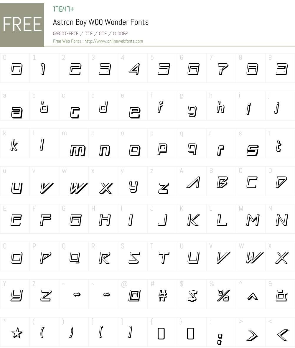 AstronBoyW00-Wonder Font Screenshots