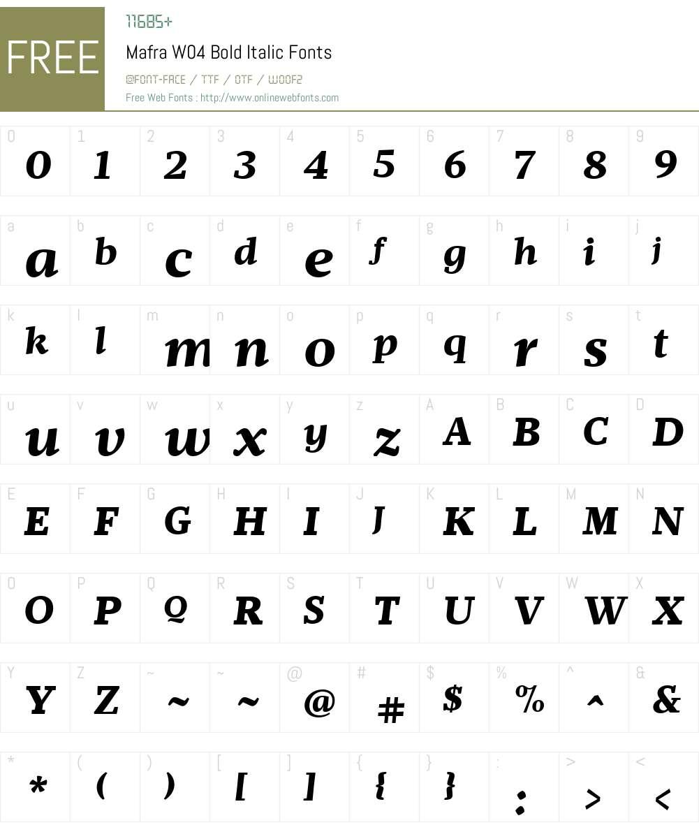 Mafra Font Screenshots