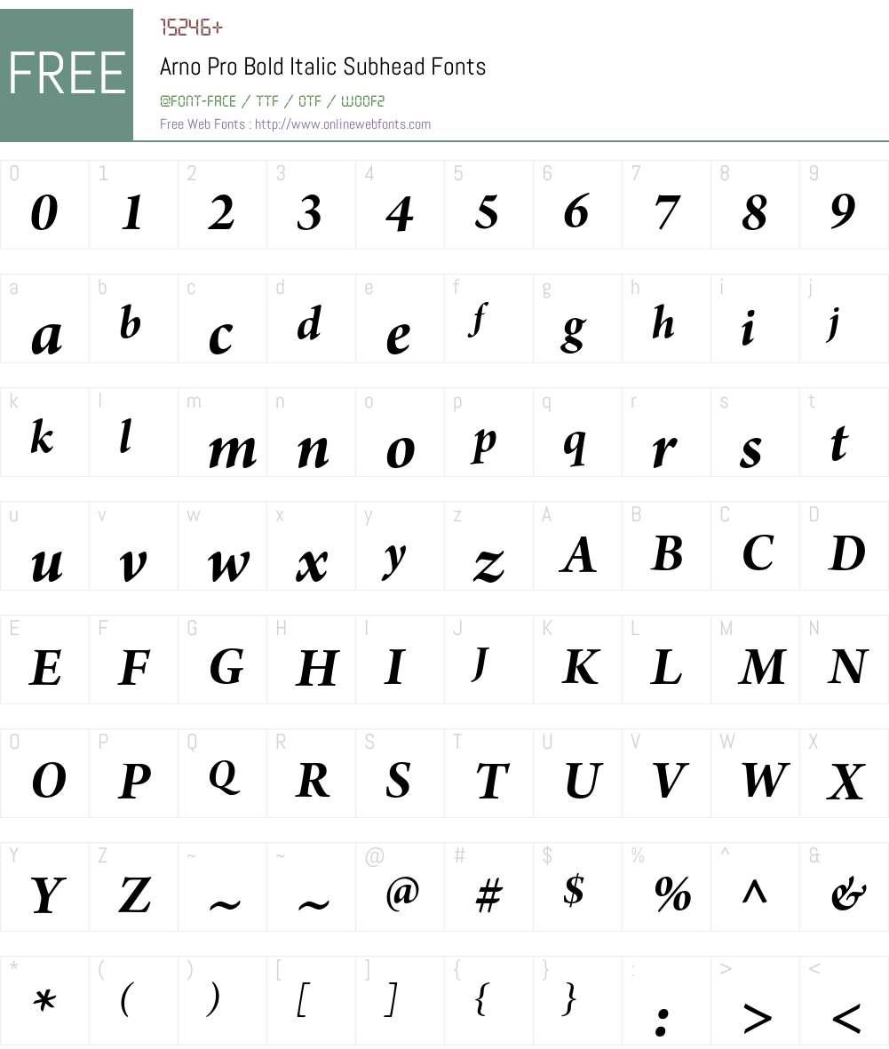 Arno Pro Font Screenshots