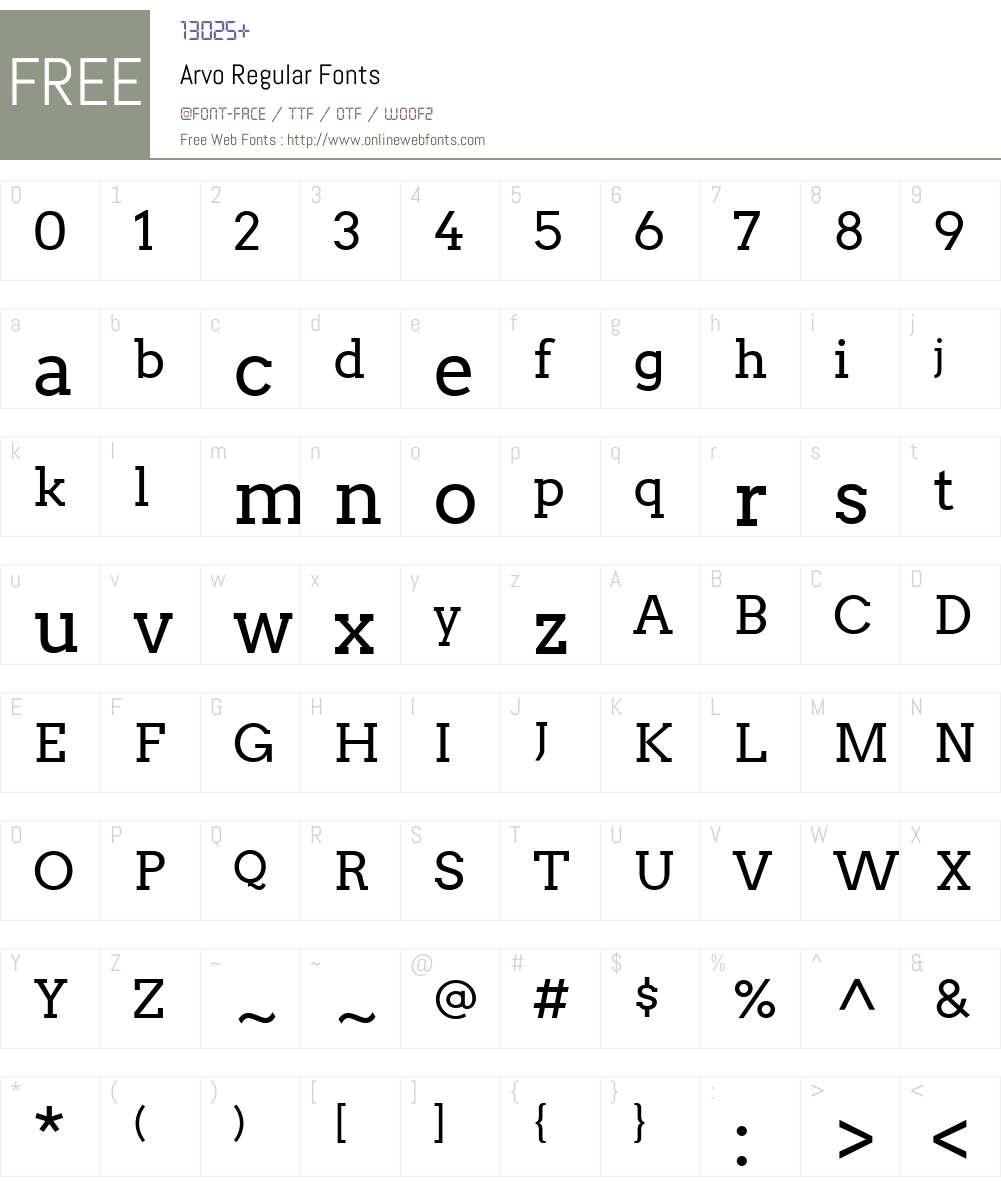 Arvo Font Screenshots