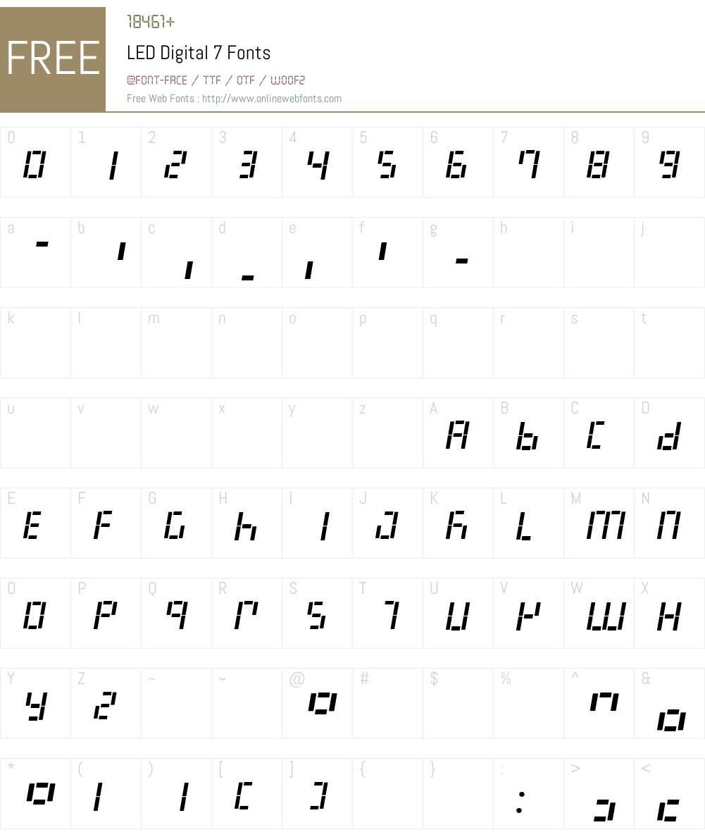 LED Digital 7 Font Screenshots
