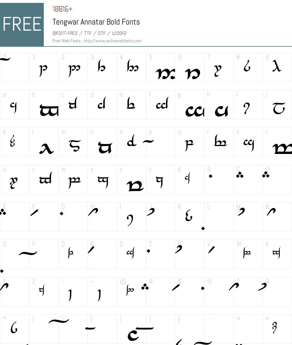 Tengwar Annatar Font Screenshots