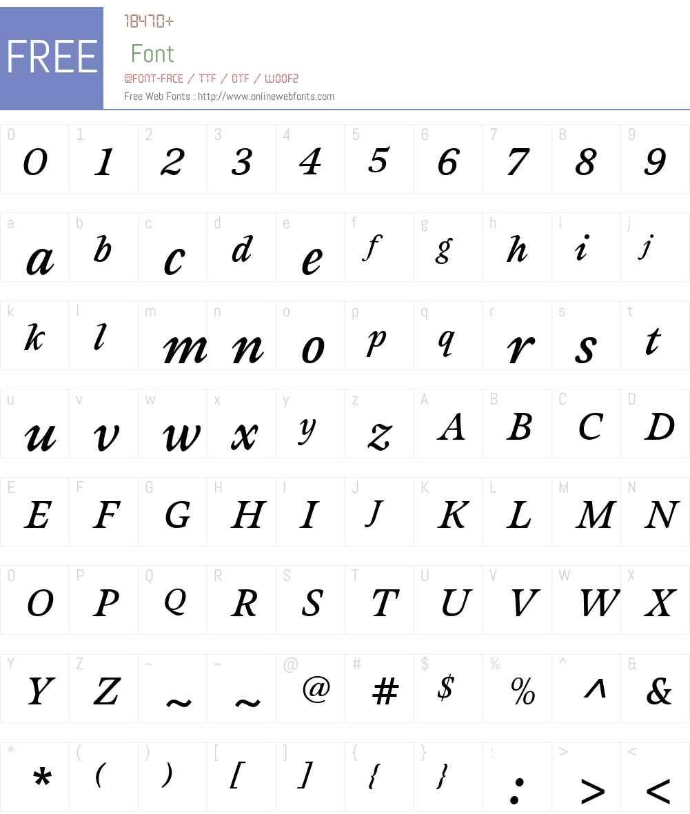 Sovereign Font Screenshots