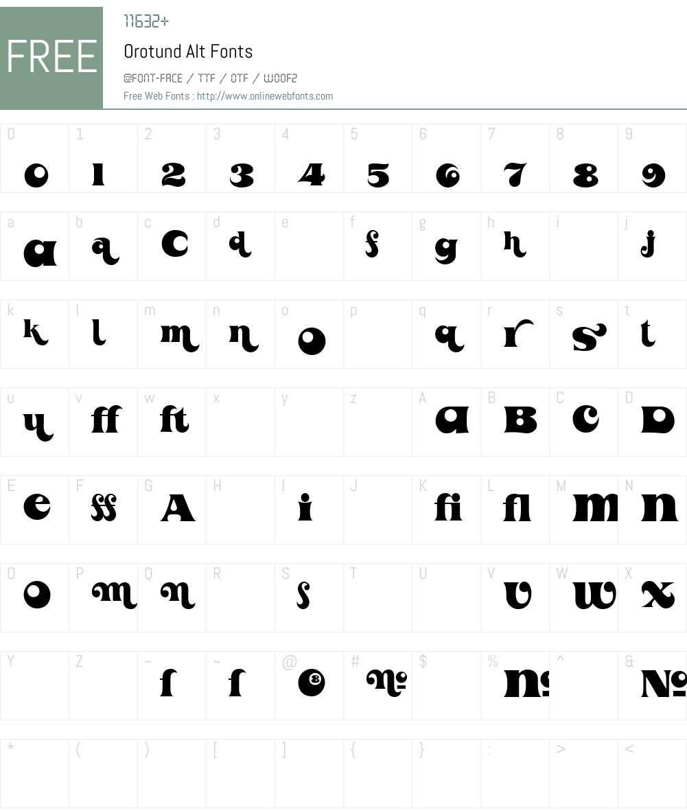 OrotundAlt Font Screenshots