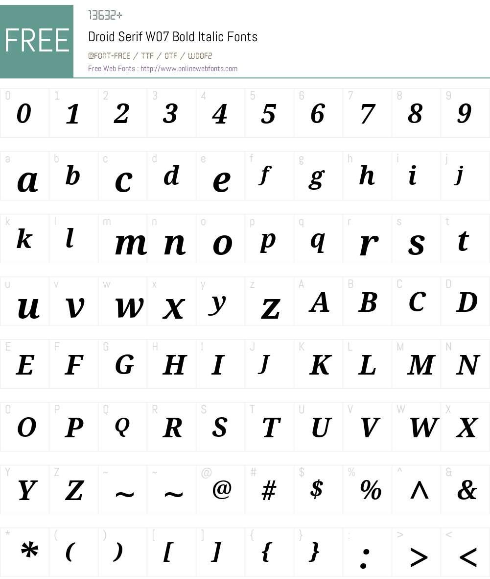 Droid Serif Font Screenshots