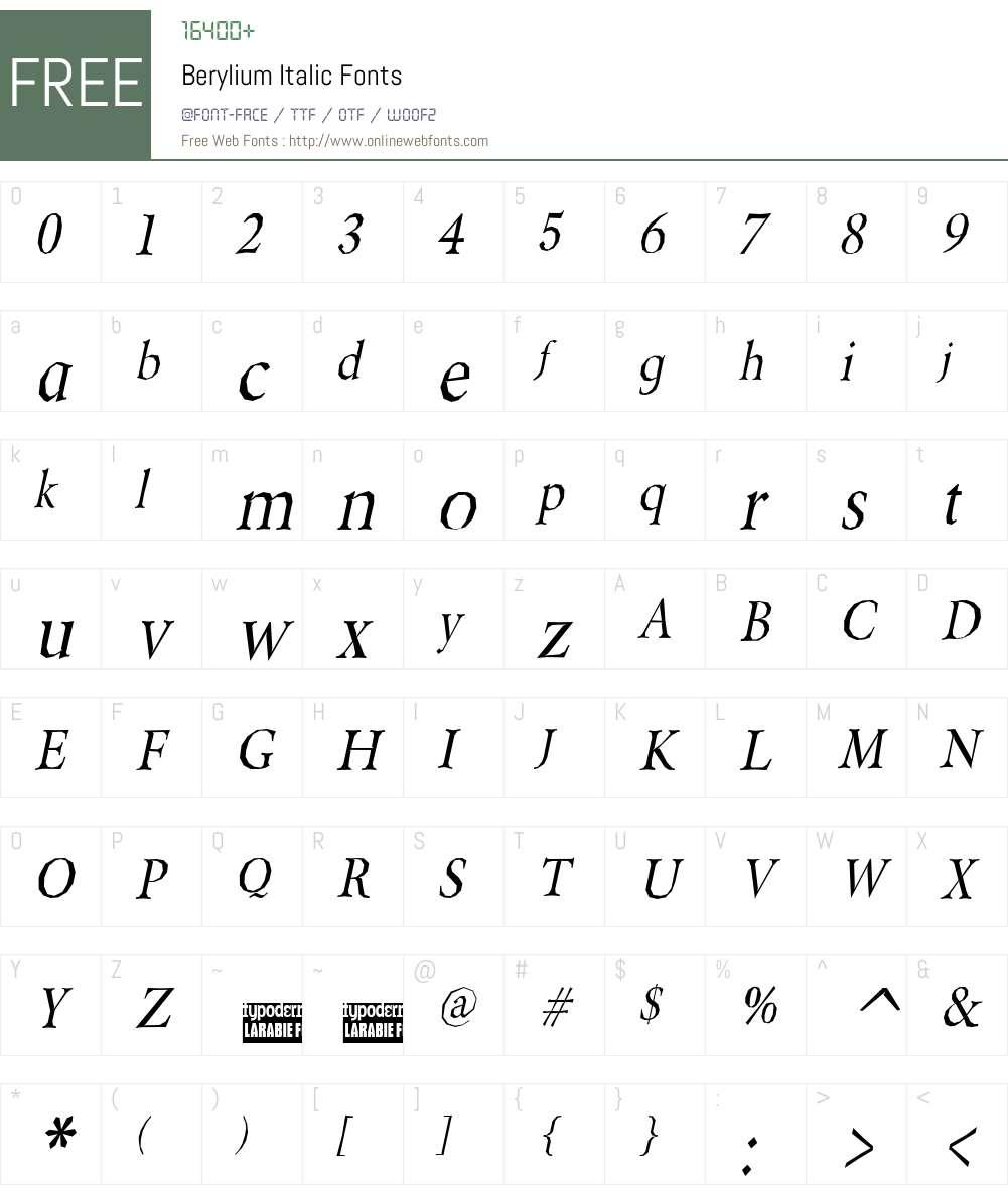 Berylium Font Screenshots