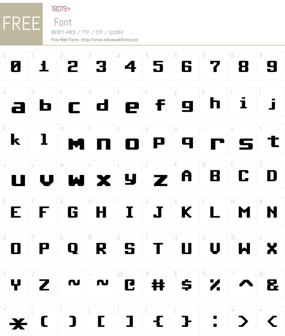 Commodore 64 Rounded Font Screenshots