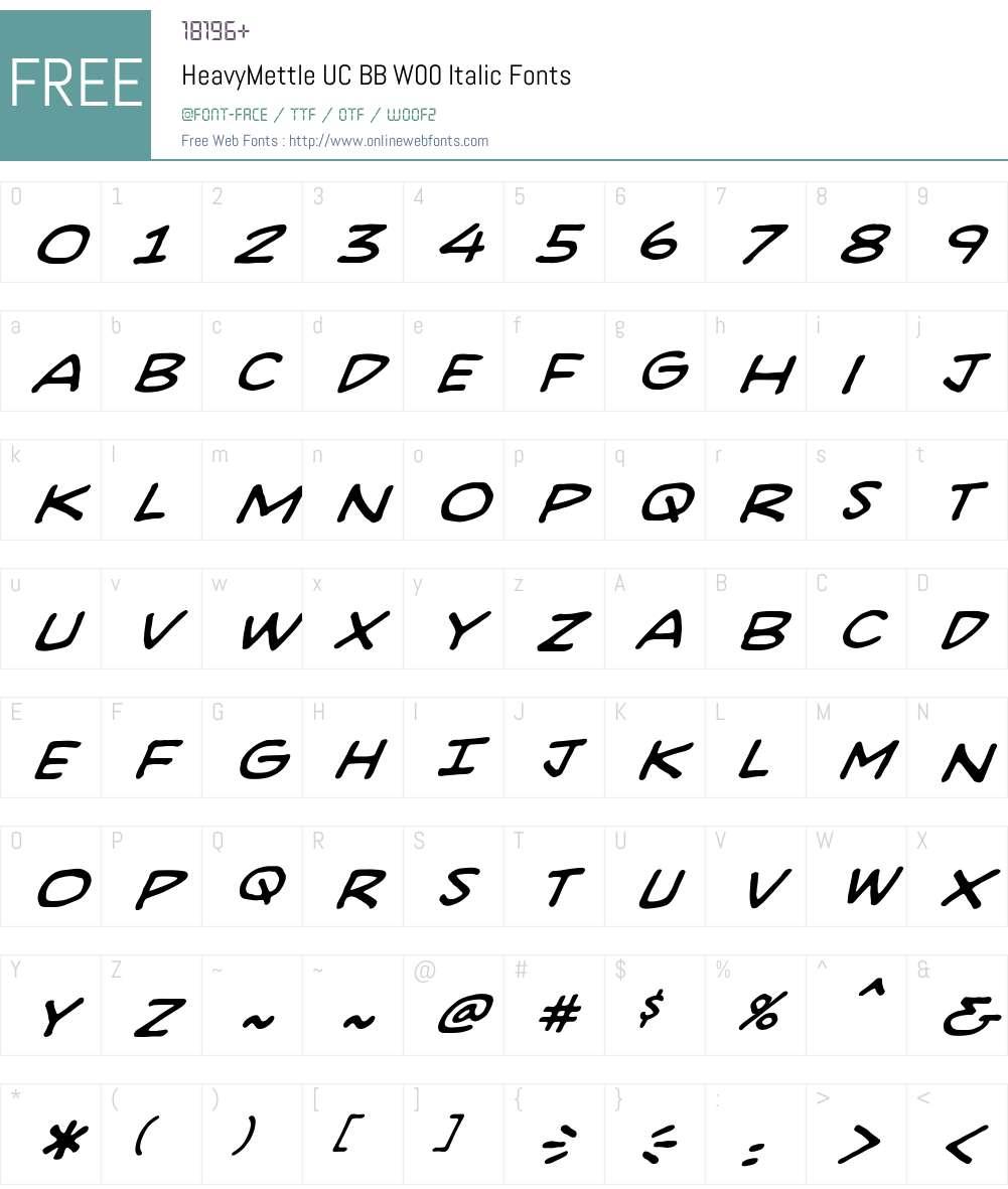 HeavyMettleUCBBW00-Italic Font Screenshots