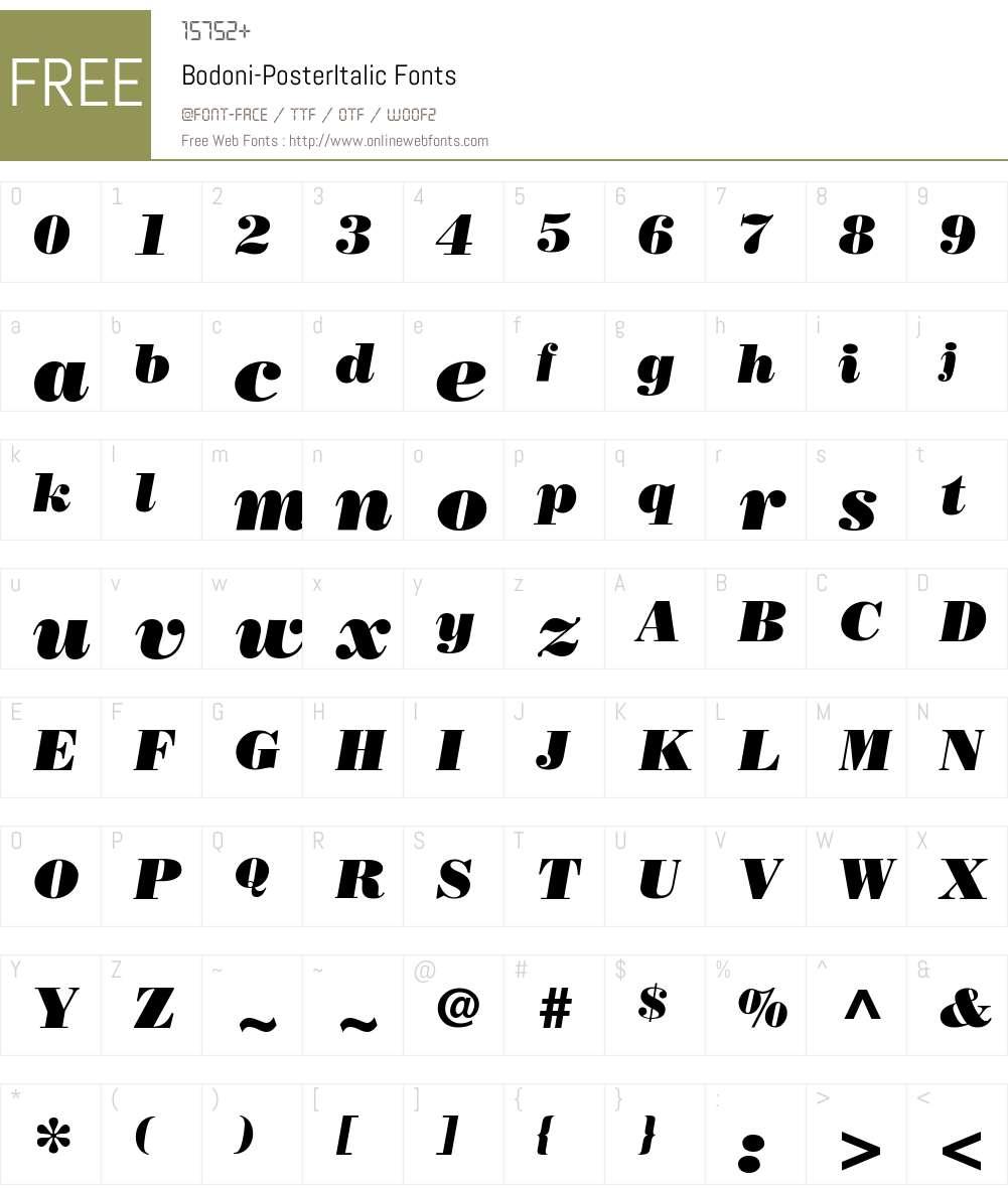 Bodoni Poster Font Screenshots
