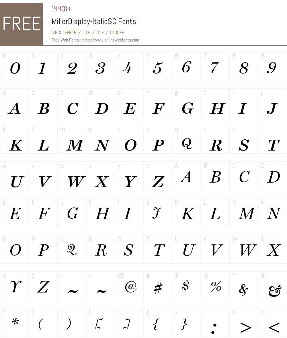MillerDisplay Font Screenshots