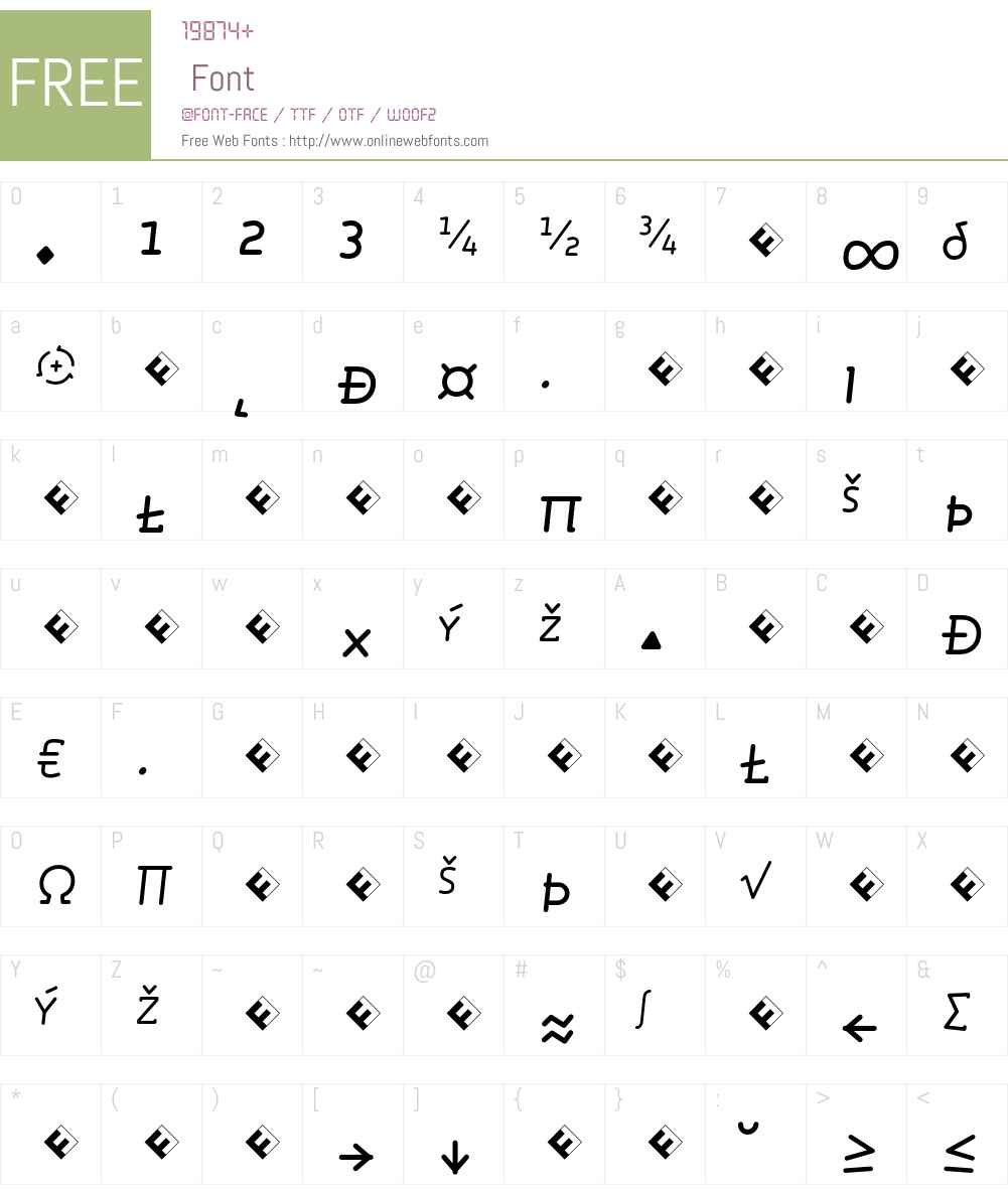 Roice-RegularItalicSCExpert Font Screenshots